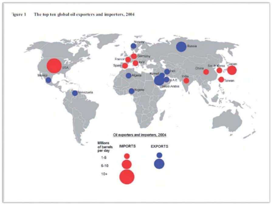 Suggest how the contrasting distribution/pattern of major oil exporters and importers shown in Figure 1 could