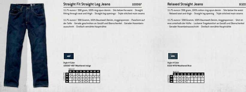 Straight Fit Straight Leg Jeans 100067 Relaxed Straight Jeans B320 11.75-ounce / 398 gram, 100%