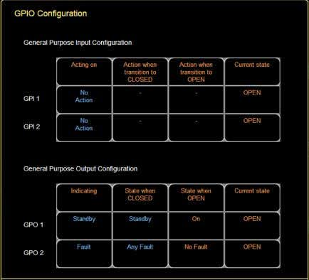 summary text, will display the screen shown in Figure 4-24. Figure 4-24: GPIO Configuration (LM Series
