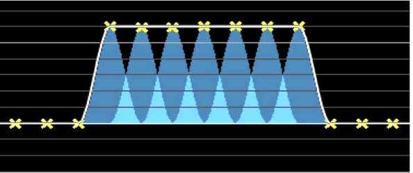 Lake Controller Tutorial Figure 4-38: Lake Ideal Graphic EQ and Resulting Frequency Response To implement this