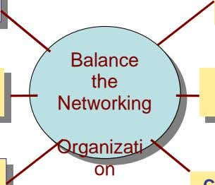 Balance the Networking Organizati on