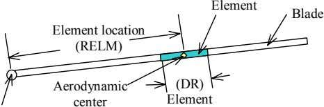 Element Blade Element location (RELM) Aerodynamic (DR) center Element