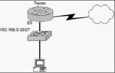 Texas branch network is displayed in the following diagram: Of the following choices, which IP address