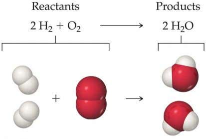 • Subscripts tell the number of atoms of each element in a molecule • Coefficients tell