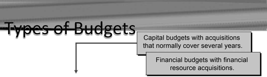 Types of Budgets Capital budgets with acquisitions that normally cover several years. Financial budgets with