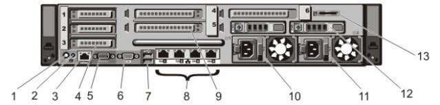 7. Back-Panel Features and Indicators—PowerEdge R720 Figure 8. Back-Panel Features and Indicators—PowerEdge