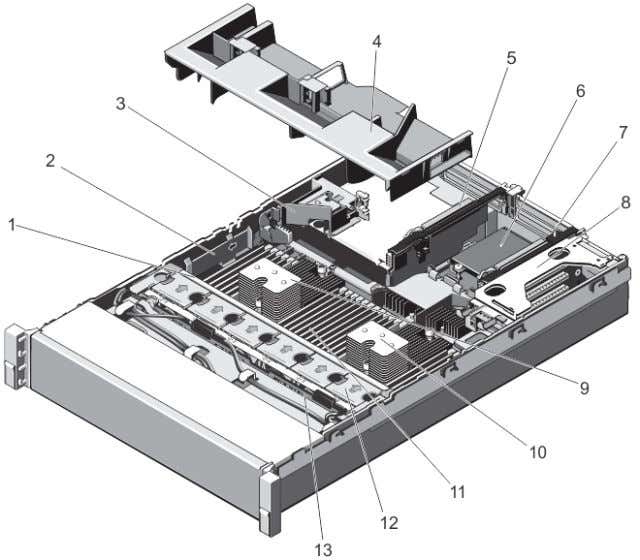 Figure 14. Inside the System—PowerEdge R720 1. cooling-fan assembly 2. cable securing bracket 3. PCIe