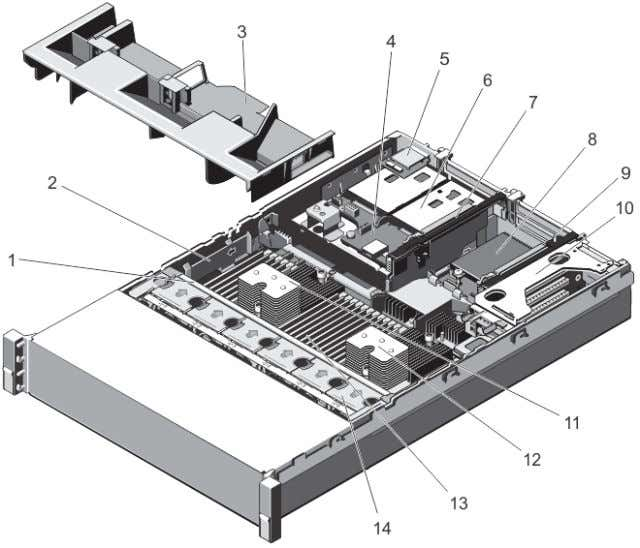 Figure 15. Inside the System—PowerEdge R720xd 1. cooling-fan assembly 2. cable securing bracket 3.