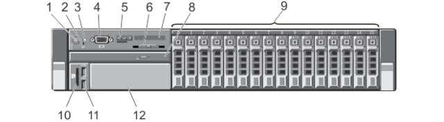 Features and Indicators (3.5 Inch Chassis)—PowerEdge R720 Figure 2. Front-Panel Features and Indicators (2.5 Inch