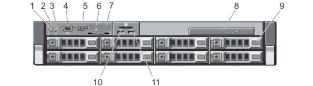 About Your System Front-Panel Features And Indicators 1 Figure 1. Front-Panel Features and Indicators (3.5 Inch
