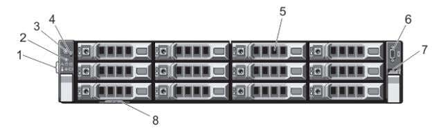 slot (optional) One optional 3.5 inch tape backup unit. Figure 3. Front-Panel Features and Indicators (3.5