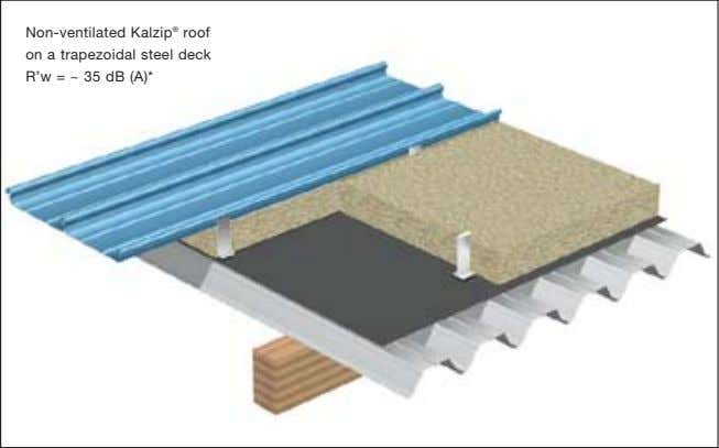 Non-ventilated Kalzip ® roof on a trapezoidal steel deck R'w = ~ 35 dB (A)*