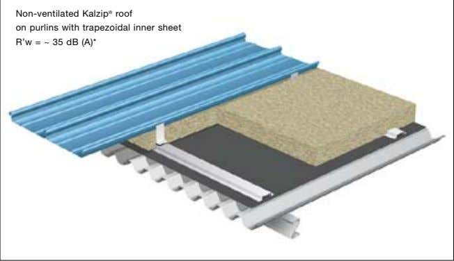Non-ventilated Kalzip ® roof on purlins with trapezoidal inner sheet R'w = ~ 35 dB