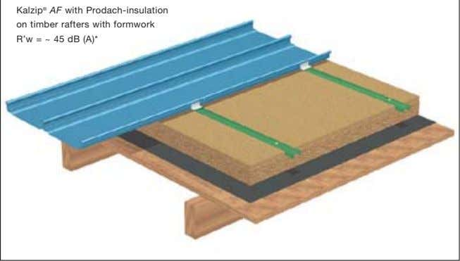Kalzip ® AF with Prodach-insulation on timber rafters with formwork R'w = ~ 45 dB