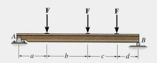 A steel beam is used to support roof joists. How can we determine the support