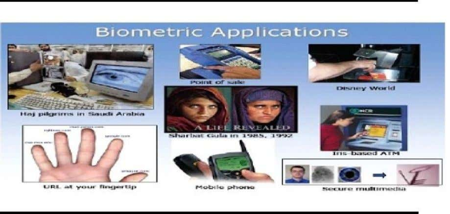 Figure 1 : Biometric Applications In Fig 1 An important aspect is that such technology