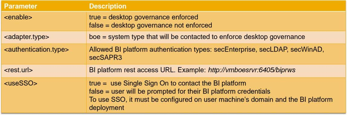 Parameter Description <enable> true = desktop governance enforced false = desktop governance not enforced