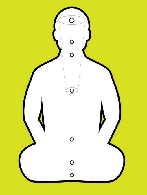 will focus only upon it and won't need Mantra chanting. Figure 12. This is the moment