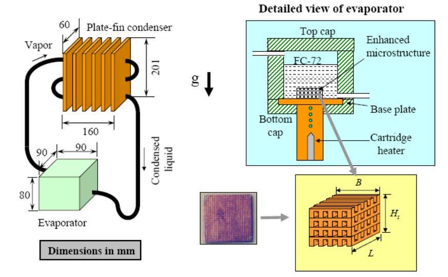 Part C: Electronics Cooling Methods in Industry Figure 16.7: Thermosyphone incorporating enhanced structure. Figure 16.8: