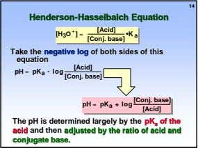 14 Henderson-Henderson-HasselbalchHasselbalch EquationEquation [Acid] [H 3 O ] [Conj. base] •K a TakeTake thethe