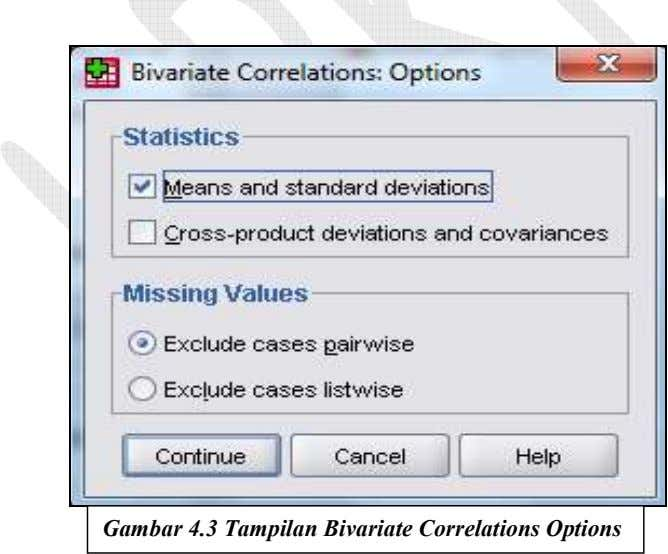 Gambar 4.3 Tampilan Bivariate Correlations Options