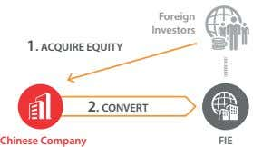 Foreign Investors 1. ACQUIRE EQUITY 2. CONVERT Chinese Company FIE