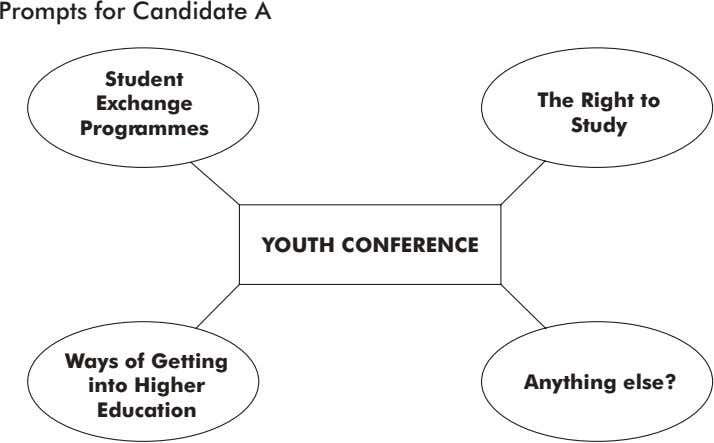 Prompts for Candidate A Student Exchange Programmes The Right to Study YOUTH CONFERENCE Ways of