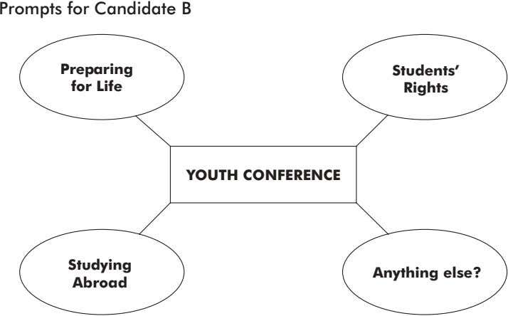 Prompts for Candidate B Preparing Students' for Life Rights YOUTH CONFERENCE Studying Anything else? Abroad