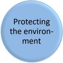 Protecting the environ- ment
