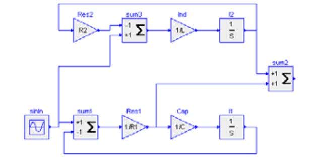 Modeling and analysis techniques 53 Resistor_2 Inductor     R=100 L=0.1 Resistor_1 Capacitor