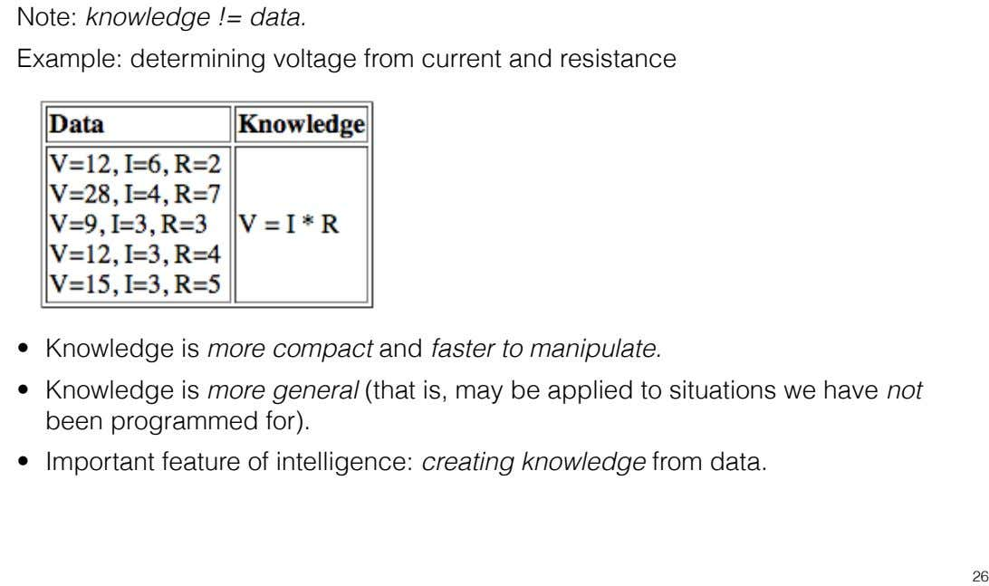 Note: knowledge != data. Example: determining voltage from current and resistance • Knowledge is more