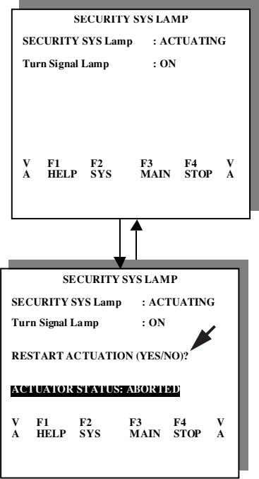 SECURITY SYS LAMP SECURITY SYS Lamp : ACTUATING Turn Signal Lamp : ON V F2