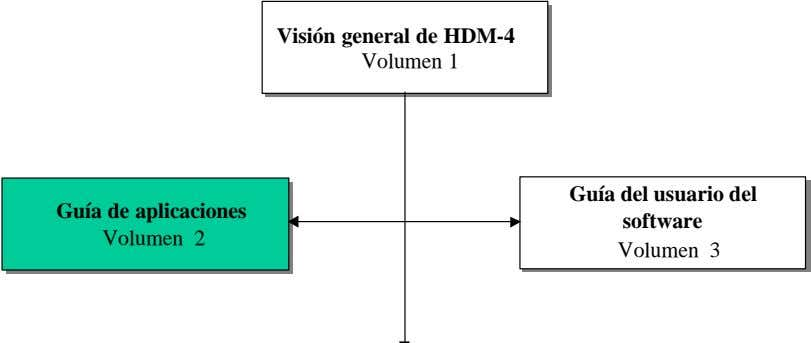 Visión Overview general of de HDM-4 HDM-4 Volumen Volume 1 1