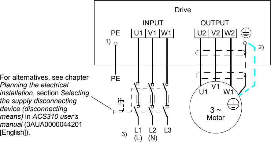 Drive INPUT OUTPUT PE U1 V1 W1 U2 V2 W2 1) 2) For alternatives, see