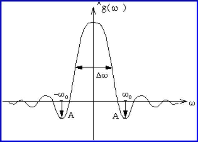 0. Three important parameters evaluate this energy spread: ● the root mean square bandwidth defined by