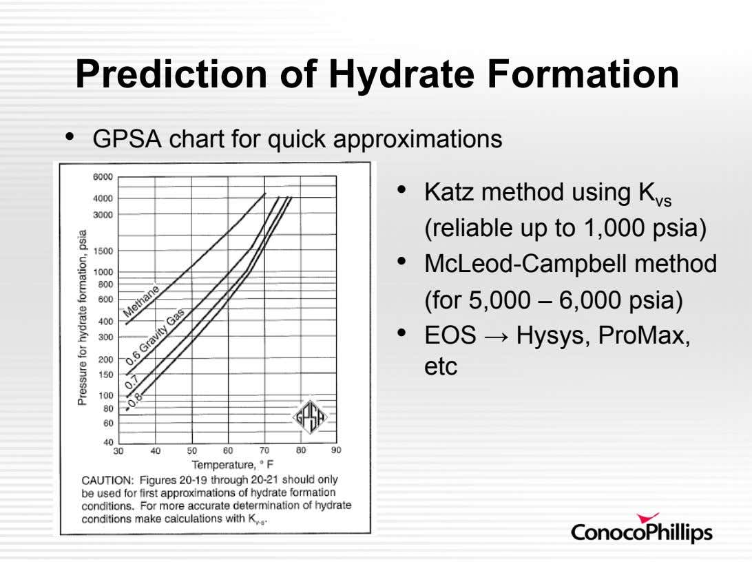 Prediction of Hydrate Formation •   GPSA chart for quick approximations •   Katz method