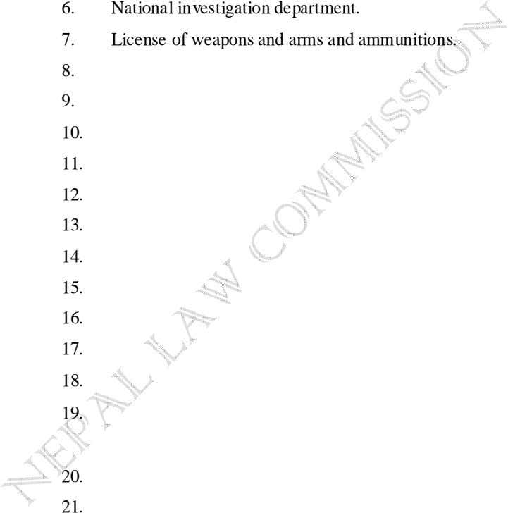 6. 7. National investigation department. License of weapons and arms and ammunitions. 8. 9. 10.