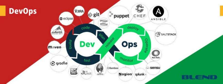 DevOps Training Prerequisite: There is no obligatory requirement for this course, but having familiarity with this