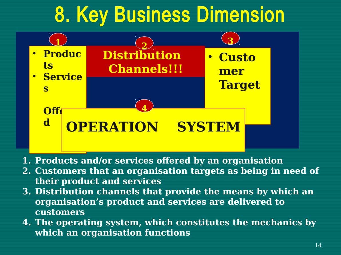 8. Key Business Dimension 1 3 2 • Produc ts • Service s Distribution • Custo
