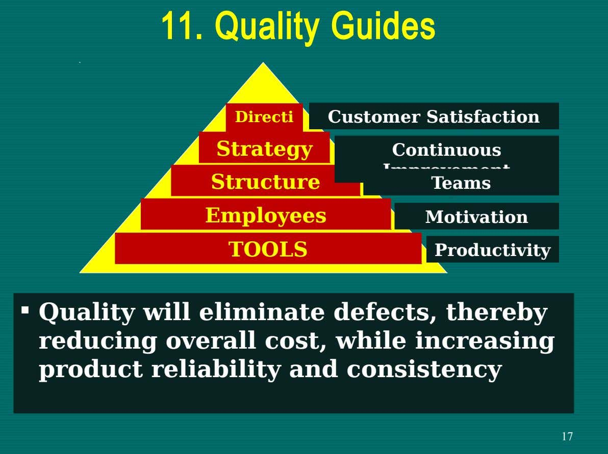11. Quality Guides Directi Customer Satisfaction on Strategy Continuous Improvement Structure Teams Employees Motivation TOOLS Productivity