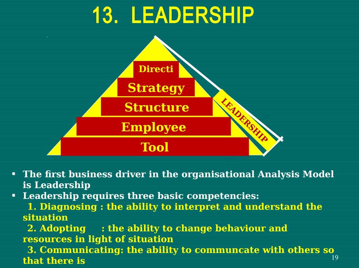 LEADERSHIP 13. LEADERSHIP Directi on Strategy Structure Employee Tool  The first business driver in the
