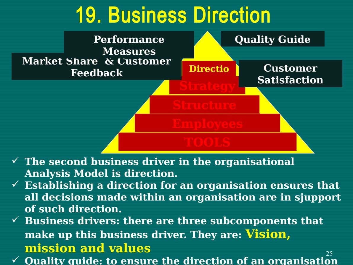 19. Business Direction Performance Quality Guide Measures Market Share & Customer Directio Customer Feedback n Satisfaction