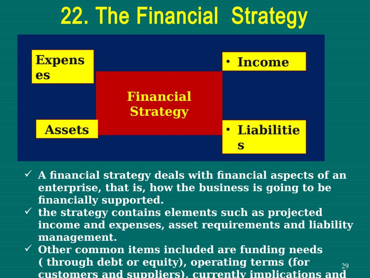 22. The Financial Strategy Expens • Income es Financial Strategy Assets • Liabilitie s  A