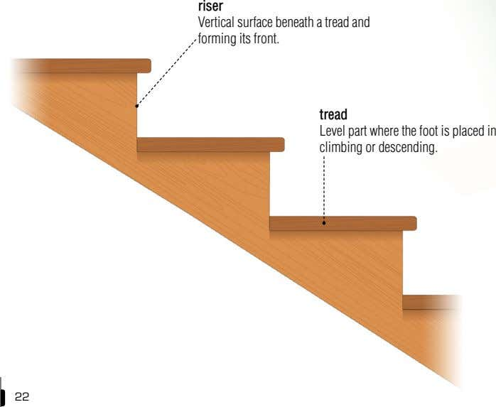 riser Vertical surface beneath a tread and forming its front. tread Level part where the
