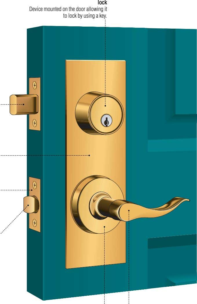 lock Device mounted on the door allowing it to lock by using a key.