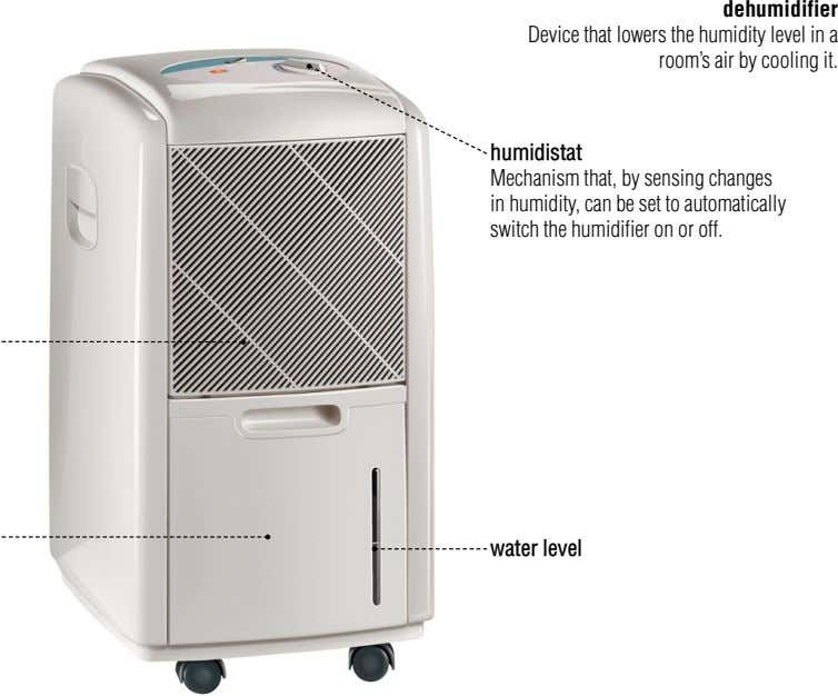 dehumidifier Device that lowers the humidity level in a room's air by cooling it. humidistat