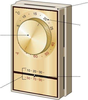 the current temperature of the room in which it is located. cover desired temperature Desired temperature