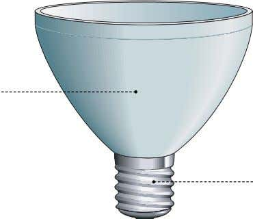 is lower and its life longer than an incandescent bulb. bulb Gas sealed in a glass