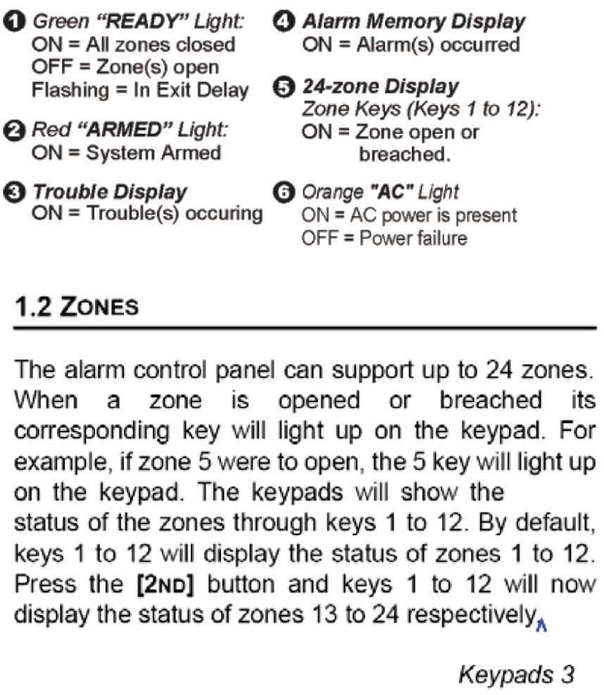 Figure 2: Overview of the LED740 Keypad: