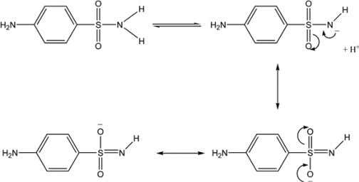 anion [9]. Sulfa- nilamide ionization is given in Figure 3. Figure 3. Schematic representation of sulfanilamide